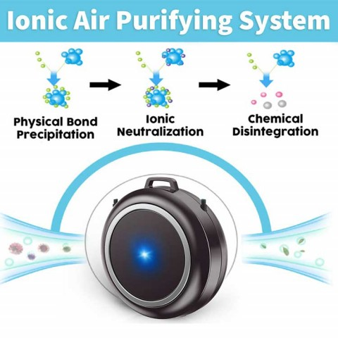 2021 new negative ion air purifier necklace